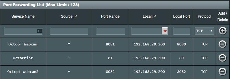 Multiple Internal IP Addresses for a Single External IP Address