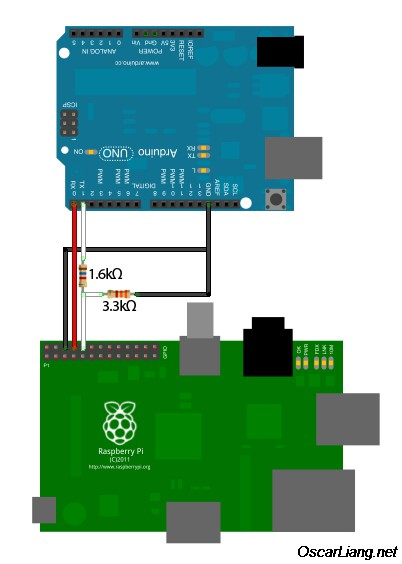 Connecting Raspberry Pi to arduino via a voltage regulator